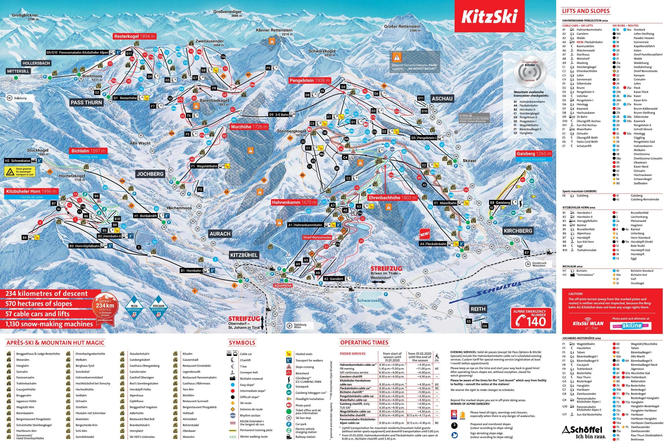 карты трасс в Kitzbühel