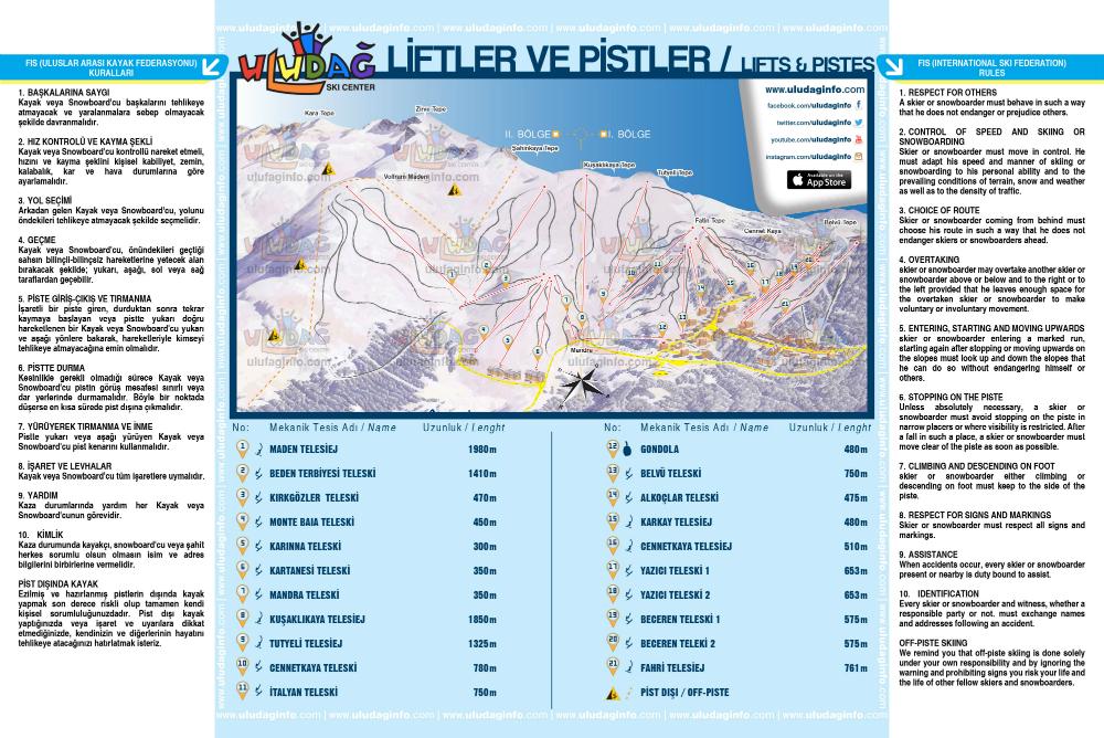 карты трасс в Uludağ